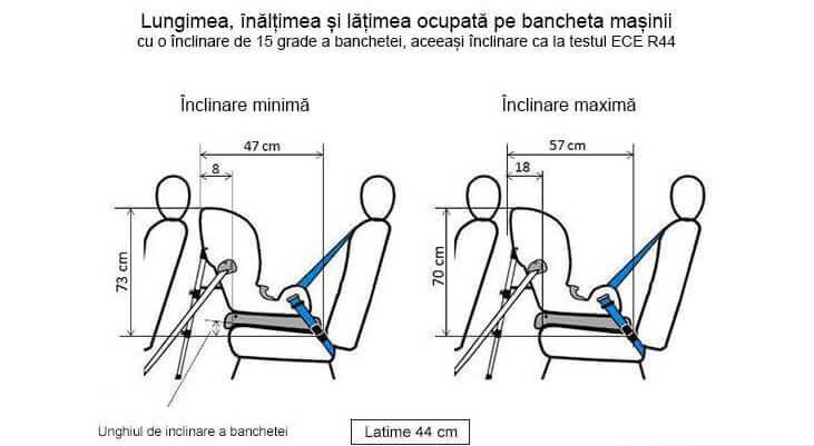 date-tehnice-scaun-auto-kidzone.jpg