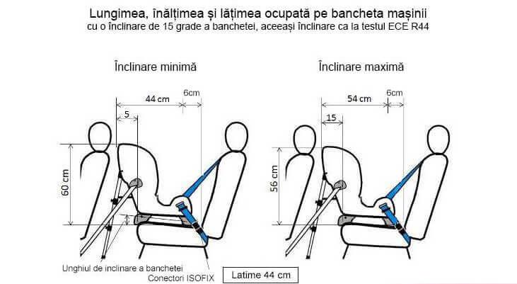 date-tehnice-scaun-auto-rekid.jpg