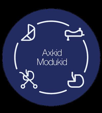 modukid - sistem auto modular